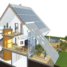 self sustaining homes self sufficient home designs home furniture design