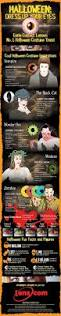 halloween contacts cheap 16 best kimchi contacts images on pinterest alibaba manufacturer