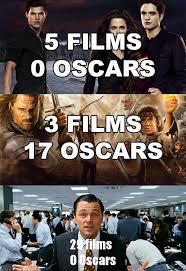 Leonardo Dicaprio No Oscar Meme - 29 films leonardo dicaprio s oscar know your meme