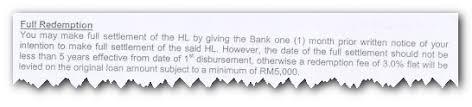 100 letter sample for loan request reference letter