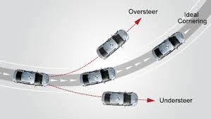 subaru vehicle dynamics control warning light safety 2018 wrx wrx sti markham subaru