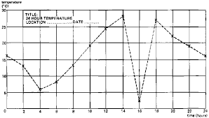half inch graph paper chapter 1 basic terms and calculations