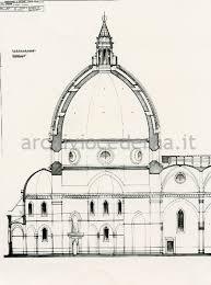 cupola santa fiore brunelleschi firenze brunelleschi cerca fascicoli archivio antonio cederna