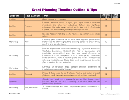 Event Budget Spreadsheet Template Event Planning Template Excel Google Search Eventing