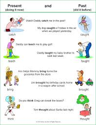 Resume Action Words By Category Nonna And Me It U0027s Verb Time