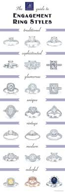 wedding ring styles guide lovely wedding ring guide ricksalerealty