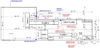 Laboratory Floor Plan Hydraulics And Sedimentation Lab