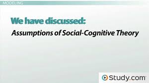 Example Of Education Resume by Social Cognitive Learning Theory Definition And Examples Video