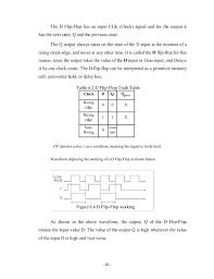 Ascii Table Flip Adaptive Power Regulator Project Report