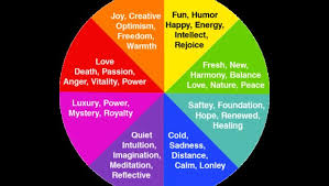 color feelings chart mood color emotions chart pinterest home living now 22316