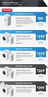 ubiquiti home network design amplifi teleport the home wi fi that covers the world by