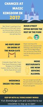 best 25 disney park hours ideas on disney world wait