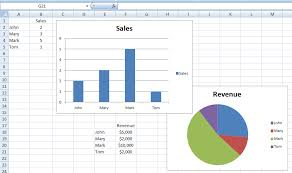 excel dashboard templates what is an excel chart sheet vs an