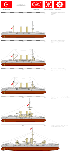 Ottoman Studies by Ottoman Made Warships