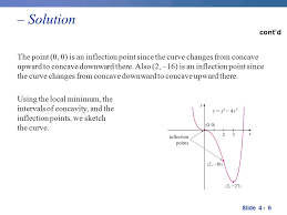 3 5 graphing functions slide guidelines for studying and graphing