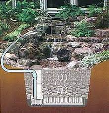 Backyard Waterfalls Ideas Directions For Installing A Pondless Waterfall Without Buying An