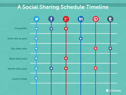 the best social media copywriting guide to be a social word ninja