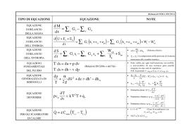 fisica tecnica dispense equazioni di fisica tecnica schema suntivo dispense