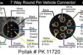 5 pin circle trailer wiring diagram 6 round trailer plug diagram