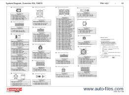 diagrams 26201189 kenworth w900l wiring harnesses u2013 wiring