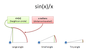 intuitive guide to angles degrees and radians u2013 betterexplained