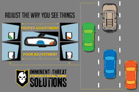 The Blind Spot In The Eye Is Due To What If I Told You That Vehicles Don U0027t Have Blind Spots Its