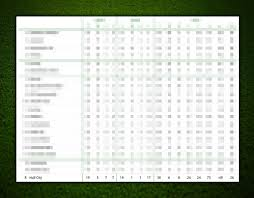 premier league table over the years premier league predicted table tottenham projected to take the