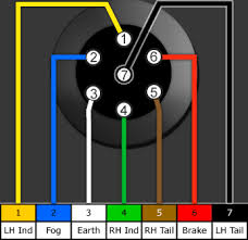 beautiful trailer socket wiring diagram contemporary at towbar