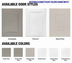 can you buy cabinet doors at home depot five important facts that you should about kitchen