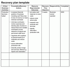 disaster recovery plan template for small business fresh business