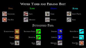 Eso Skyshard Map The Elder Scrolls Online Master Fisher U2013 Fishing Guide U2013 Teso Guides