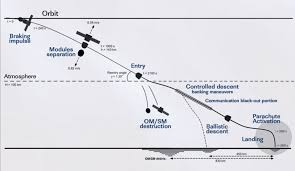 soyuz tma 06m mission updates spaceflight101