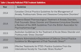 Issues in PTSD Treatment Research   Treatment of Posttraumatic