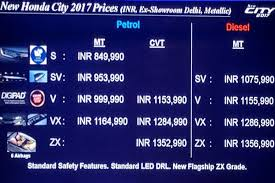 honda cars in india price list 2017 honda city facelift launched at rs 8 49 lakh news18