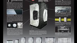 best led grow lights and indoor grow tents 2017