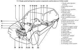 opel astra car service manual u2013 circuit wiring diagrams