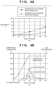 patent us20040025633 carbon containing nonfired agglomerated ore