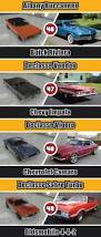 24 best gta v images on pinterest grand theft auto gta 5 and