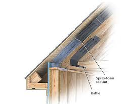 Fine Woodworking Issue 221 Pdf by A Crash Course In Roof Venting Fine Homebuilding