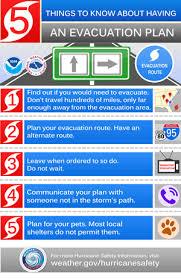 nws hurricane safety before a hurricane