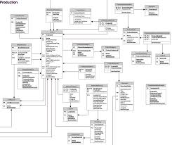 100 floor plan database database schema for policy