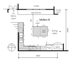 kitchen layouts dimension interior home page kitchen layouts dimension home decor and interior design including
