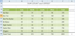 excel offset function explained u2022 my online training hub