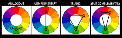 Color Wheel Scheme Martin Color Mchs 1 4