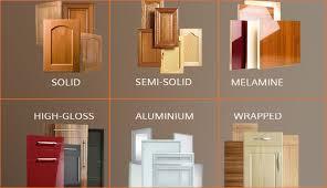 Kitchen Door Designs Photo Collection Kitchen Door Design Of