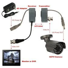 amazon com armorview bnc to rj45 cat5 cable video power balun