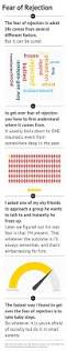 Emma Freud Rabbit Hutch 701 Best Mental Illness Images On Pinterest Borderline
