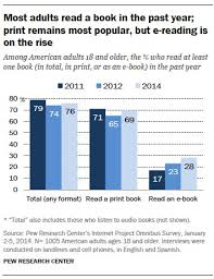 10 facts about americans and libraries pew research center