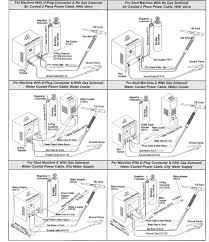 torch hook up instructions u0026 diagram water cooled