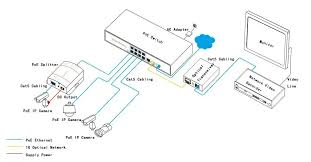 poe cat5 wiring diagram wiring diagram and schematic diagram images